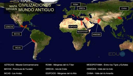 Orígenes: Historia situada en el tiempo y espacio