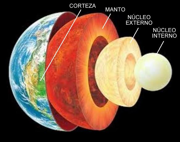 capas de litosfera