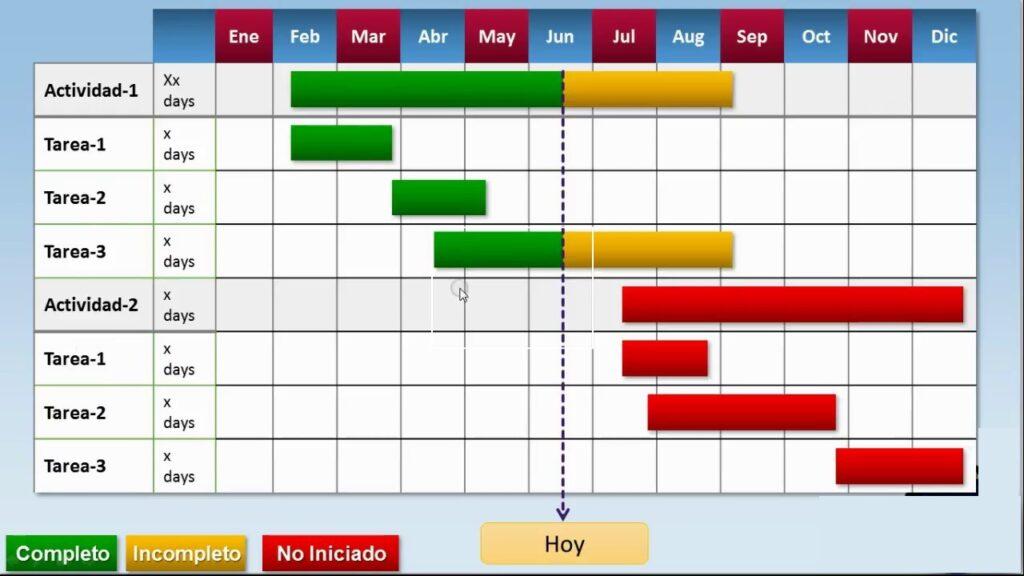 diagrama gantt o cronograma